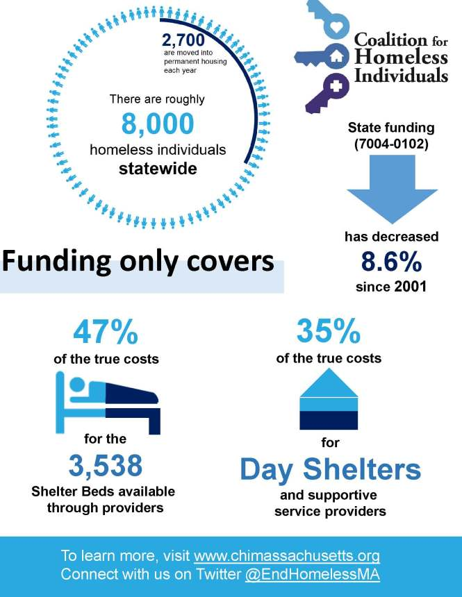 Lobby Day Infographic